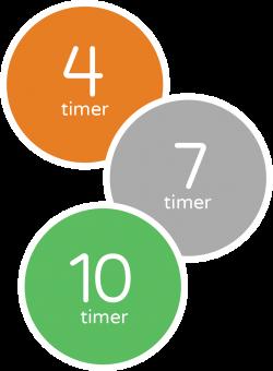 4-7-10 timer markedsføringshjælp